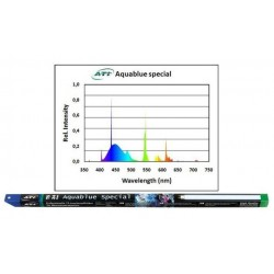 ATI Aquablue Special 24 Watts 15000K° - Tube T5 550mm