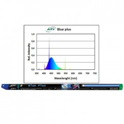 ATI Blue Plus 24 Watts 22000K° - Tube T5 550mm