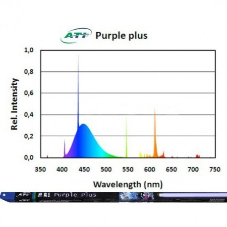 ATI Purple Plus 39 Watts - Tube T5 850mm