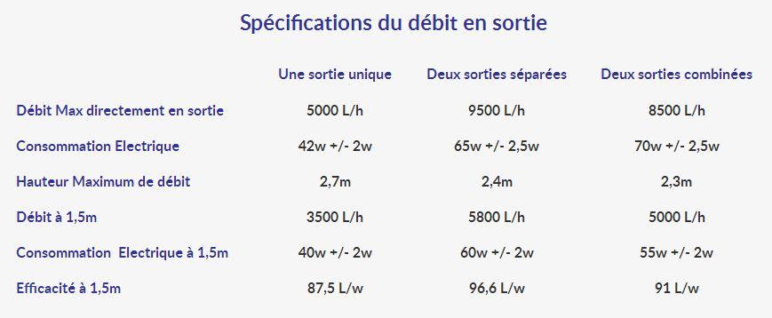 maxspect%20turbine%20duo%20duo9%2060w%20